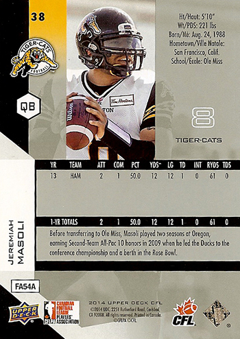 2014-Upper-Deck-CFL-Base-Cards-Back